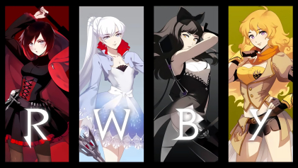 RWBY Volume 1: A Shaky Start to a Great Anime